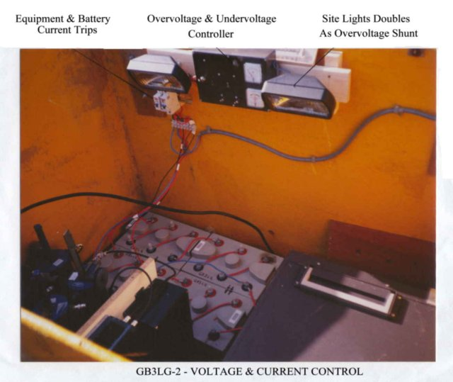 Voltage & Current Controller